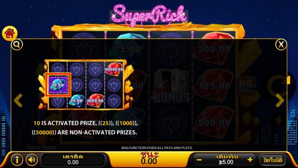 Super Rich รางวัลที่ใช้งาน